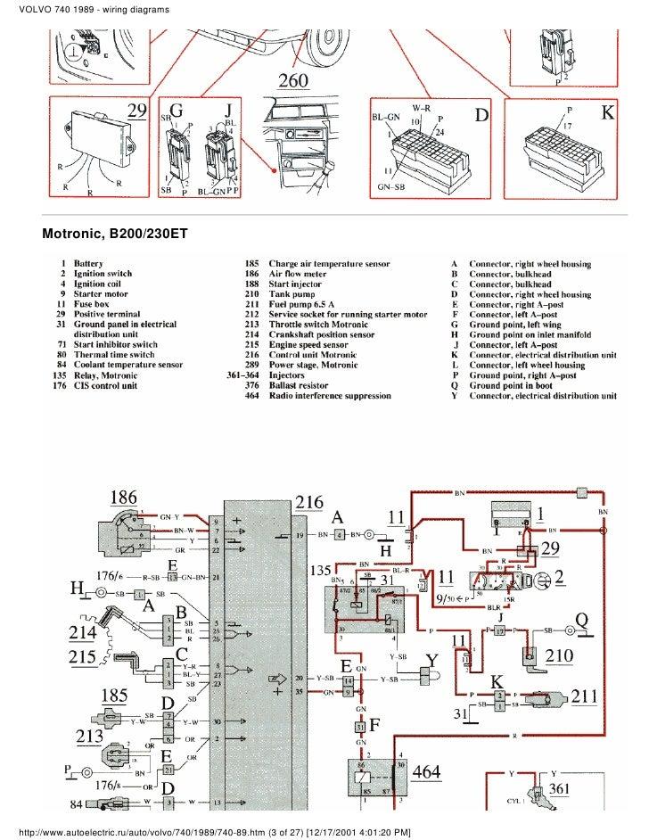 volvo740wiring 1993 Volvo 240 Wiring-Diagram volvo 740 1989 wiring diagrams