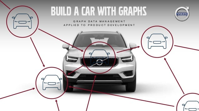 Build A Car >> Build A Car With Graphs Fabien Batejat Volvo Cars