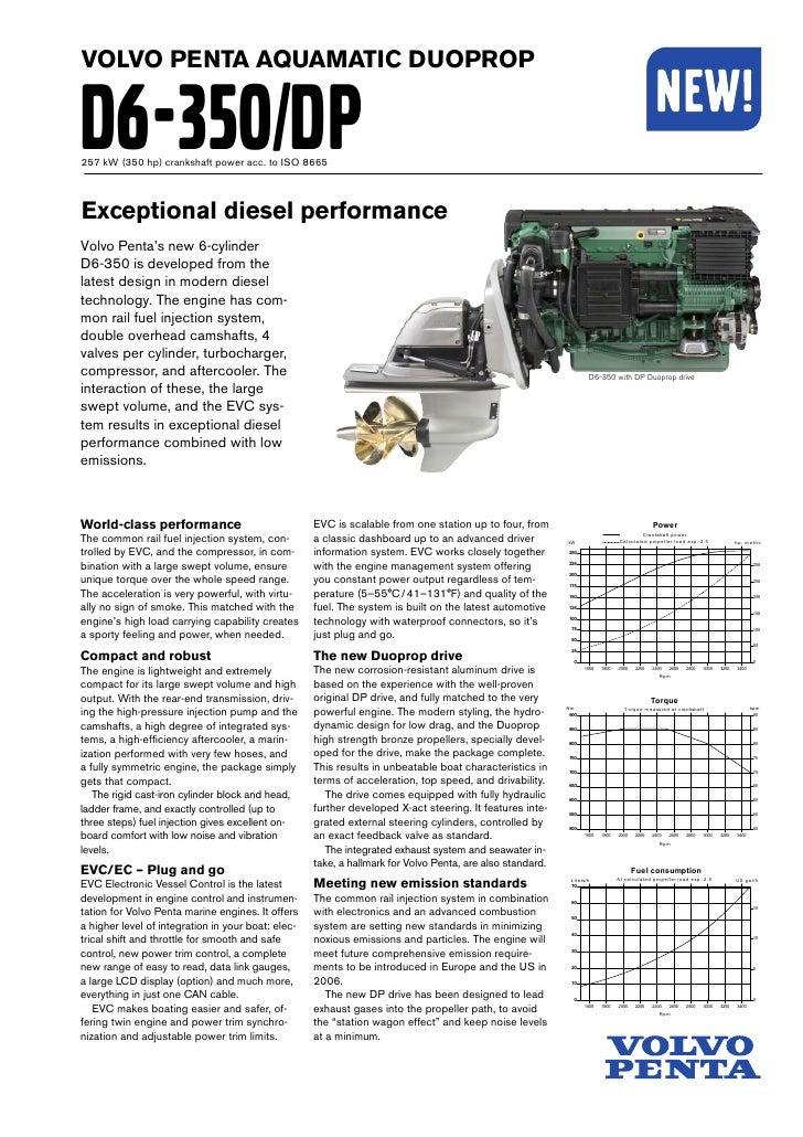 VOLVO PENTA AQUAMATIC DUOPROPD6-350/DP257 kW (350 hp) crankshaft power acc. to ISO 8665Exceptional diesel performanceVolvo...