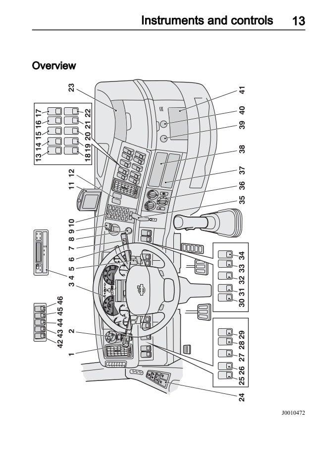 exciting volvo fh fuse box diagram images best image. Black Bedroom Furniture Sets. Home Design Ideas