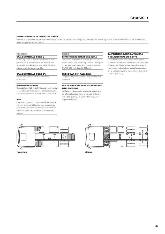 Volvo fmx características de producto-es