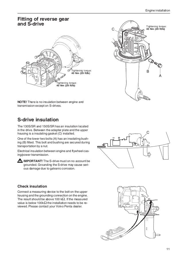 Volvo installation manual 7746523 ny – Ing Wire Receptacle In Ries Diagrams