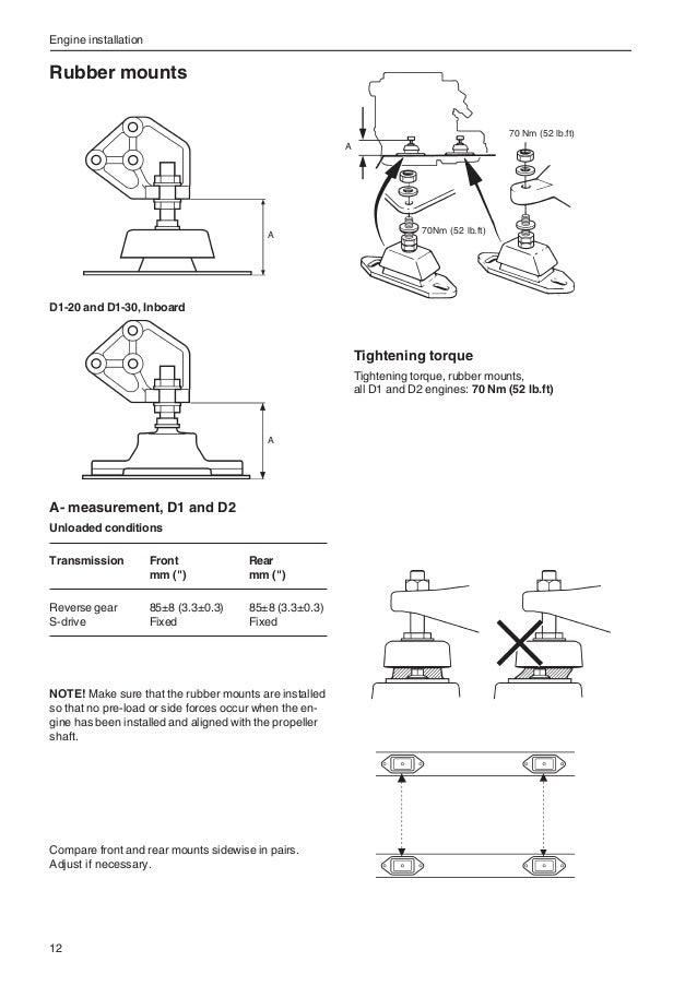 volvo installation manual 7746523 ny rh slideshare net volvo penta d1-20 maintenance manual volvo penta d1-20 owners manual