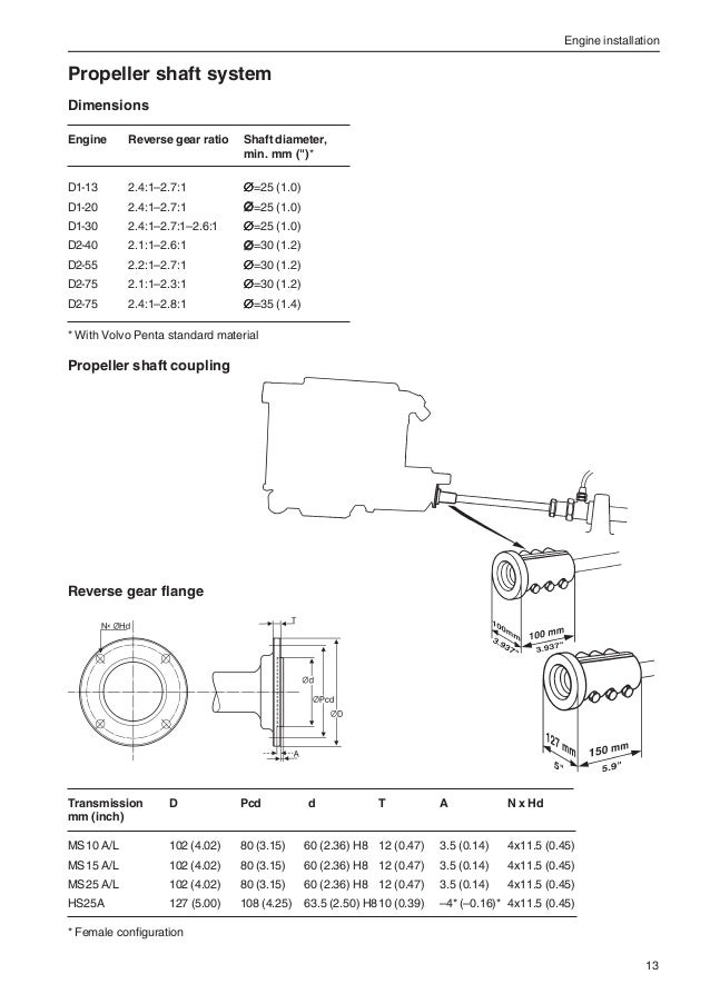 volvo installation manual 7746523 ny rh slideshare net Reverse Gear Y4m Gear System Changes Direction