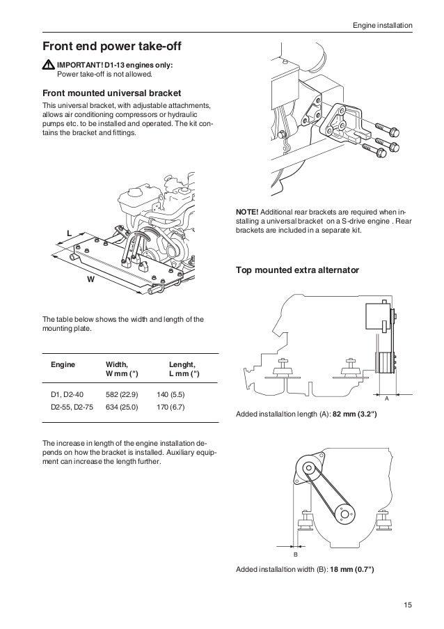 volvo installation manual 7746523 ny rh slideshare net Volvo Interior Utility Trailer Wiring