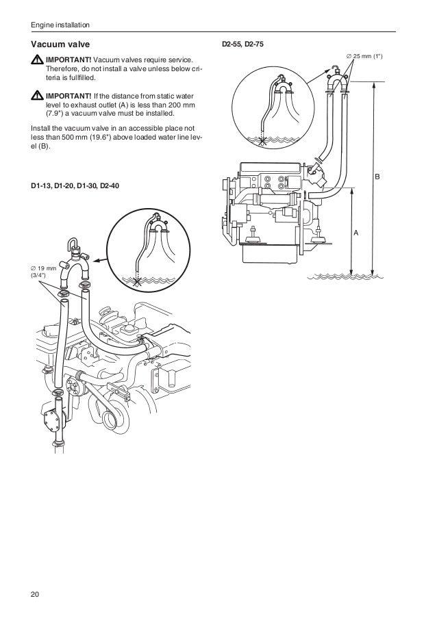 volvo installation manual 7746523 ny rh slideshare net