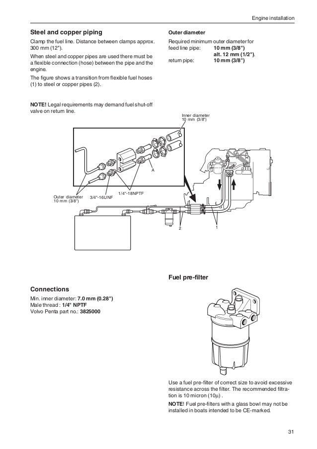 volvo penta d2 installation manual best setting instruction guide u2022 rh ourk9 co volvo penta 275 service manual Volvo Penta Exhaust Flapper