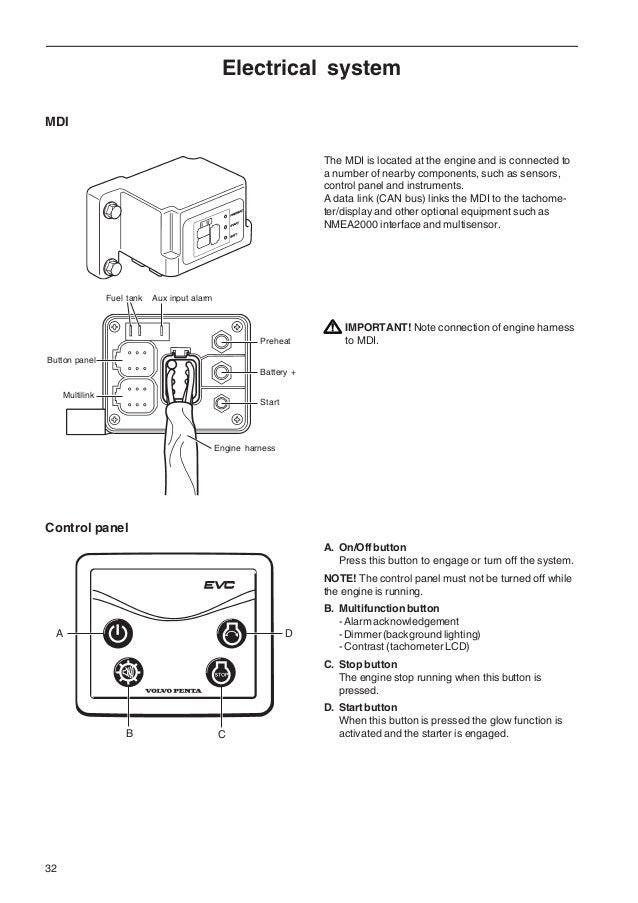 volvo installation manual 7746523 ny rh slideshare net Volvo Penta Parts Lookup volvo penta evc user manual