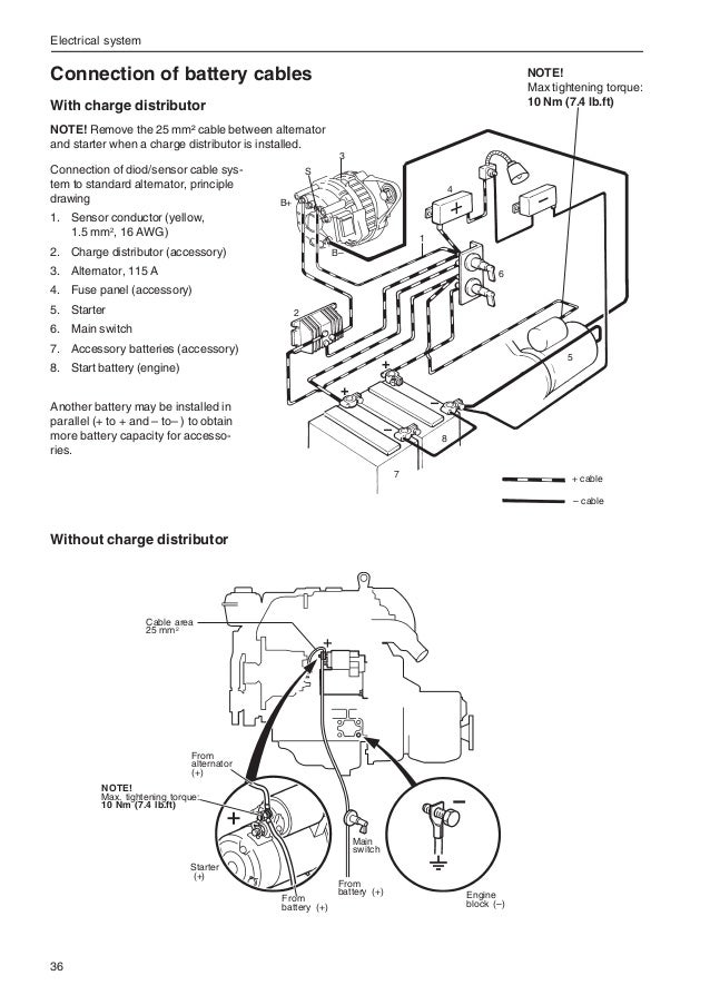 Volvo installation manual 7746523 ny