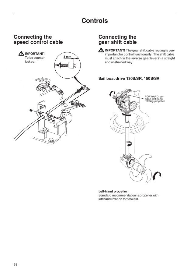 volvo installation manual 7746523 ny rh slideshare net Worm Gear Drive Gear System Changes Direction