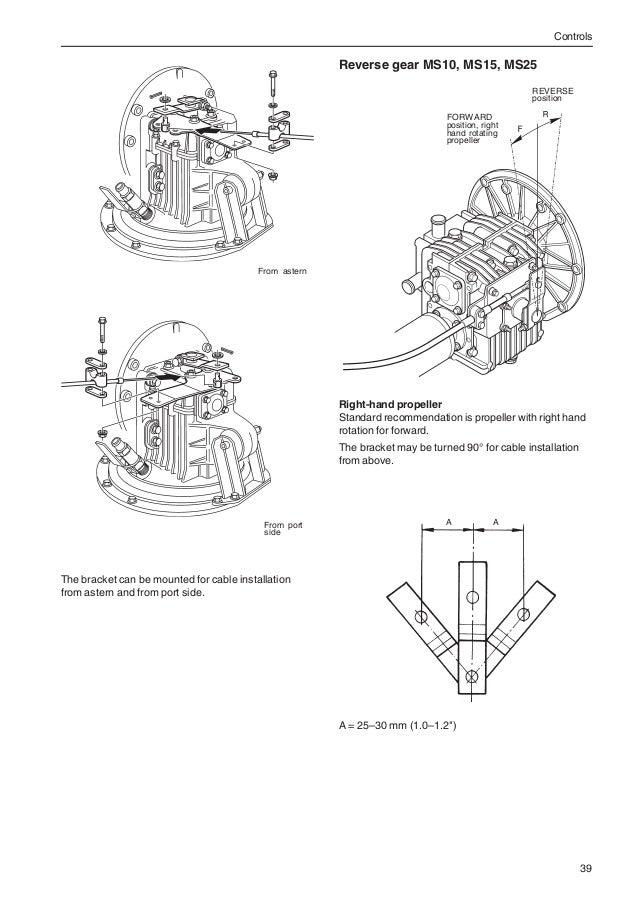 volvo installation manual 7746523 ny rh slideshare net Self Reversing Gear Motorcycle Reverse Gear