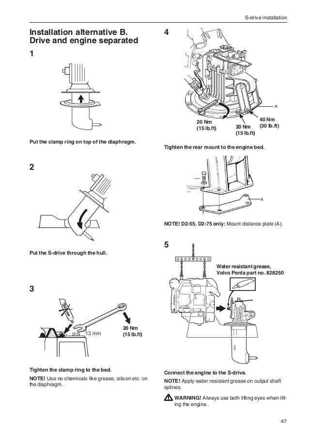 volvo penta d2 40 manual id e d image de voiture rh voiture catamarcainfo com Volvo Penta Parts Volvo Penta Wiring-Diagram