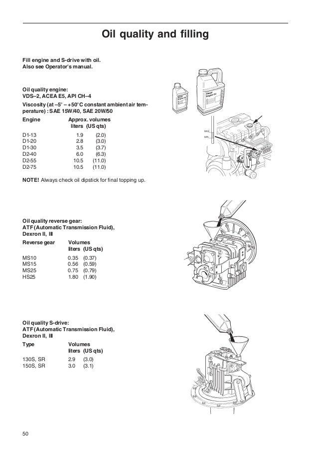 volvo installation manual 7746523 ny rh slideshare net Volvo Manual Trans Volvo XC90 Manual