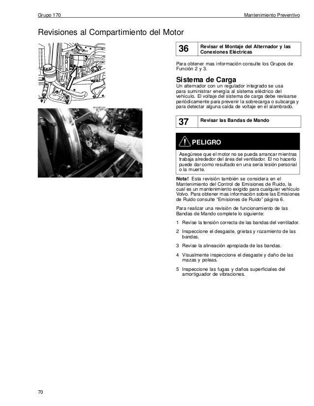 Volvo manual