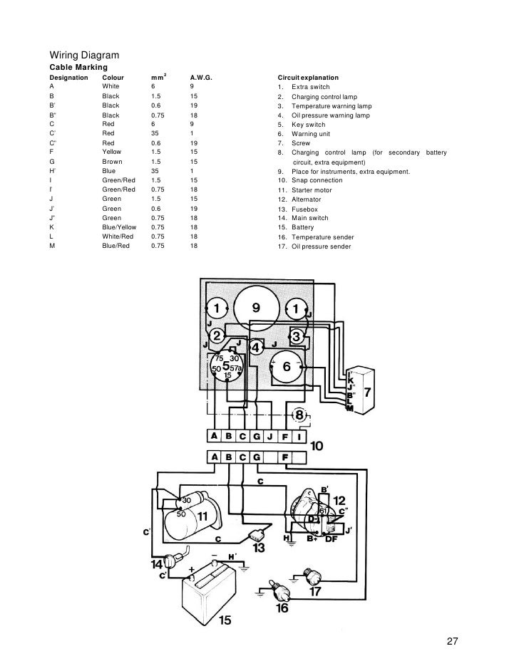 volvo penta electrical wiring diagram