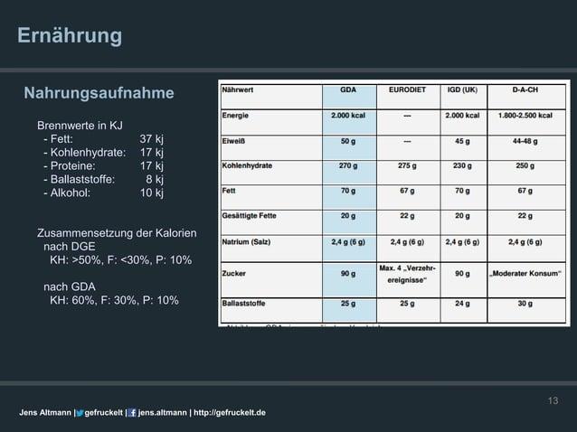Ernährung Nahrungsaufnahme    Brennwerte in KJ     - Fett:                    37 kj     - Kohlenhydrate:           17 kj  ...