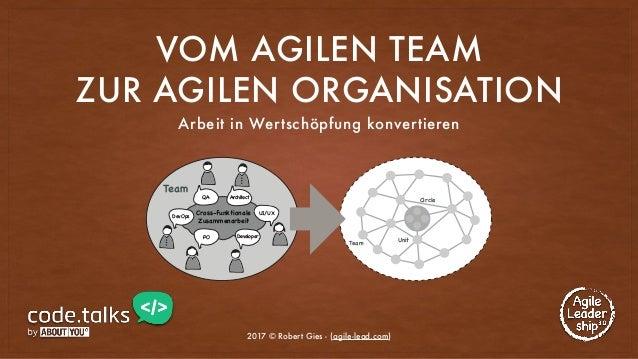 VOM AGILEN TEAM ZUR AGILEN ORGANISATION Arbeit in Wertschöpfung konvertieren 2017 © Robert Gies - (agile-lead.com) Cross-...