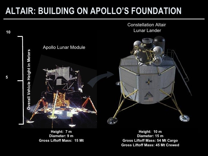 Altair Constellation Returns Humans To The Moon