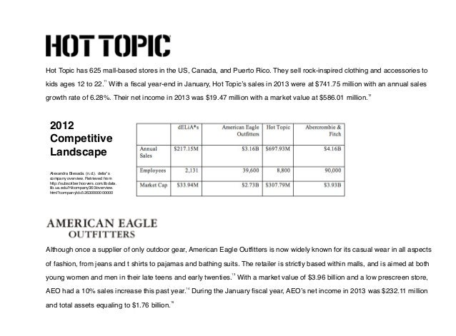 swot for aeo American eagle outfitters, inc (nyse:aeo) q4 2016 earnings conference call march 1, 2017 9:00 am et executives judy meehan - vice president, investor relations jay schottenstein - chief executive.