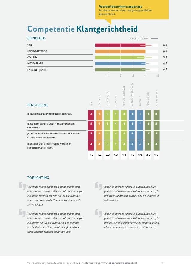 360 Graden Feedback Voorbeeld Antwoorden Parksidetraceapartments