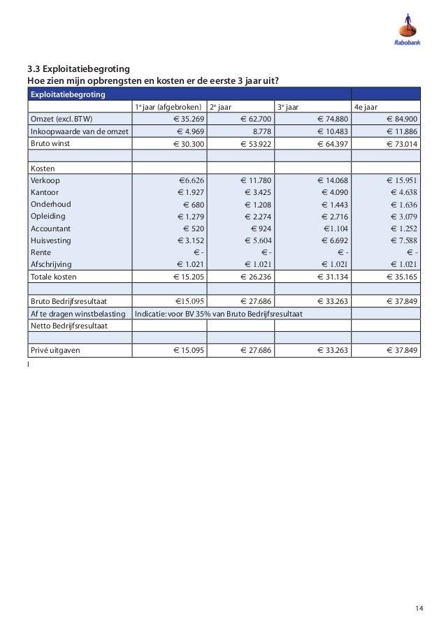 kosten ondernemingsplan Voorbeeld ondernemingsplan schoonheidssalon kosten ondernemingsplan