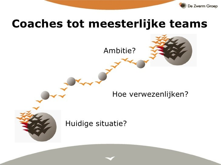 Coaches tot meesterlijke teams   Huidige situatie? Ambitie? Hoe verwezenlijken?