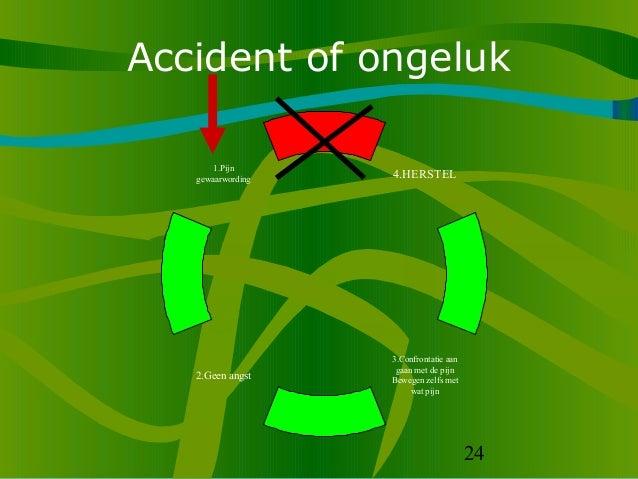 24 Accident of ongeluk 4.HERSTEL 2.Geen angst 1.Pijn gewaarwording 3.Confrontatie aan gaan met de pijn Bewegen zelfs met w...