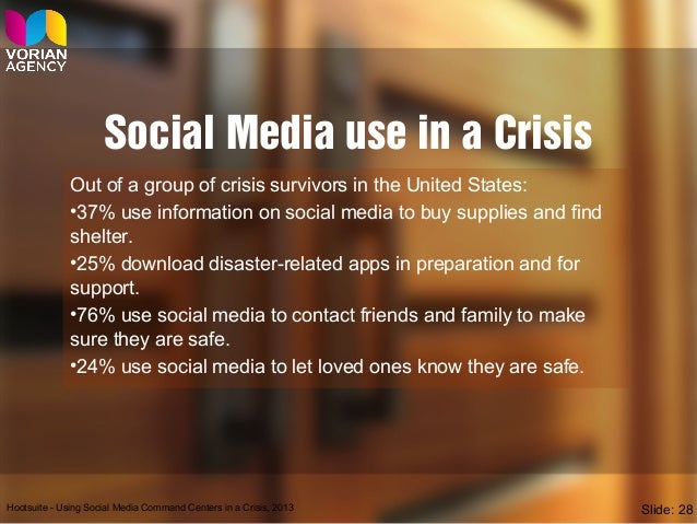 Social Media use in a Crisis Out of a group of crisis survivors in the United States: •37% use information on social media...