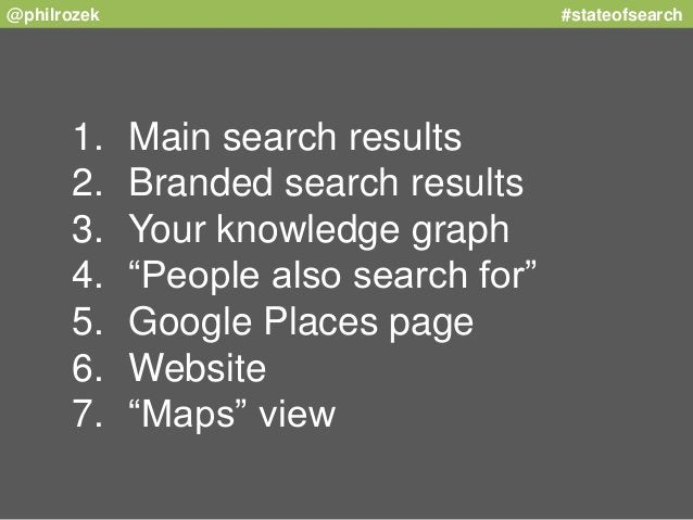 """@philrozek #stateofsearch  1. Main search results  2. Branded search results  3. Your knowledge graph  4. """"People also sea..."""