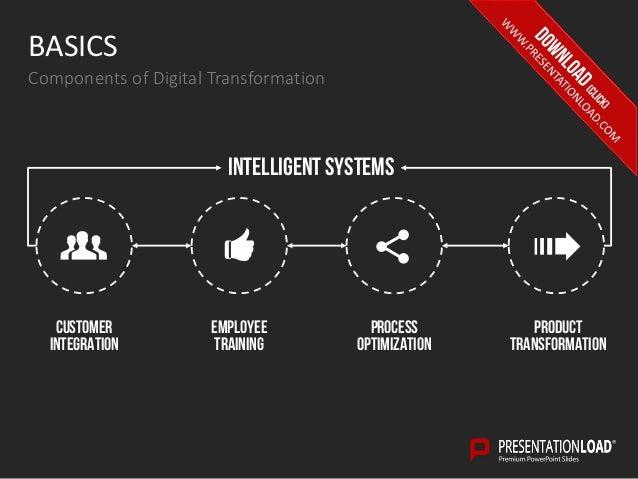 digital transformation ppt slide template