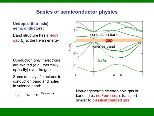 Magnetic Semiconductors  Classes Of Materials  Basic