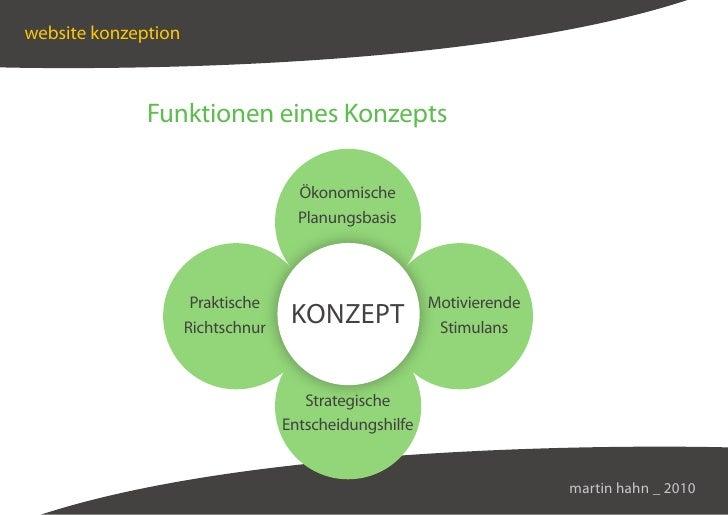 website konzeption                  Funktionen eines Konzepts                                       Ökonomische           ...