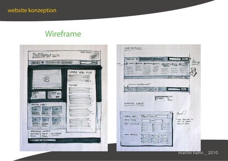 website konzeption                 Wireframe                              martin hahn _ 2010