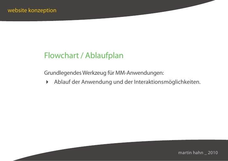 website konzeption                  Flowchart / Ablaufplan              Grundlegendes Werkzeug für MM-Anwendungen:        ...