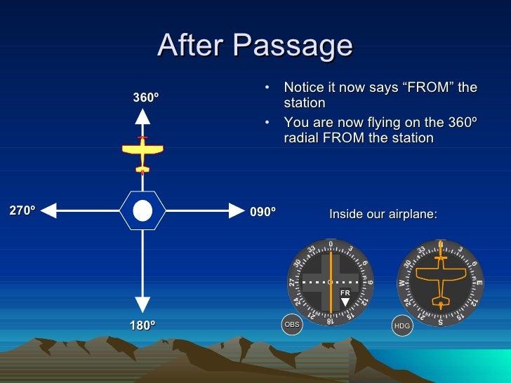 Vor navigation and_tracking