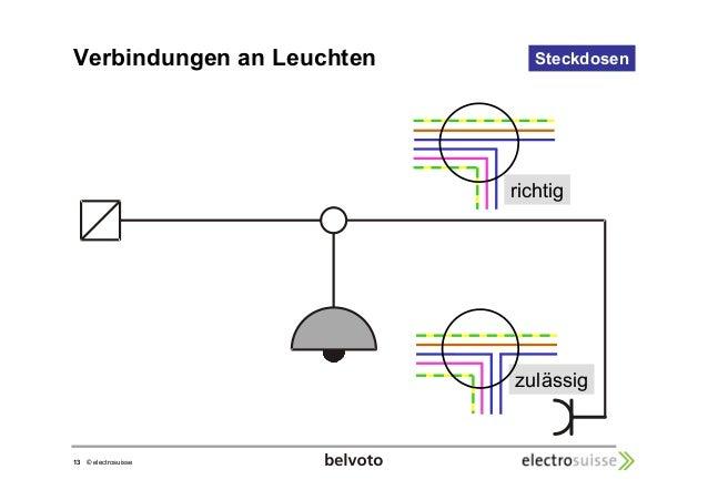 13 © electrosuisse  Steckdosen  richtig  zulässig  Verbindungen an Leuchten