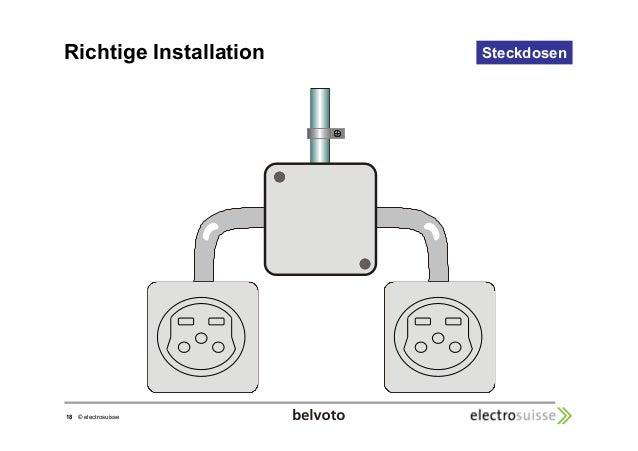 Richtige Installation Steckdosen  18 © electrosuisse