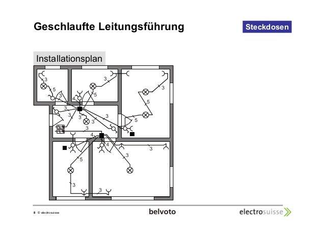 Geschlaufte Leitungsführung  8 © electrosuisse  Steckdosen  Installationsplan