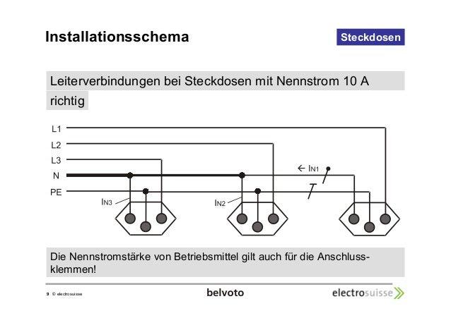 Installationsschema  richtig  9 © electrosuisse  Steckdosen  Leiterverbindungen bei Steckdosen mit Nennstrom 10 A  Die Nen...