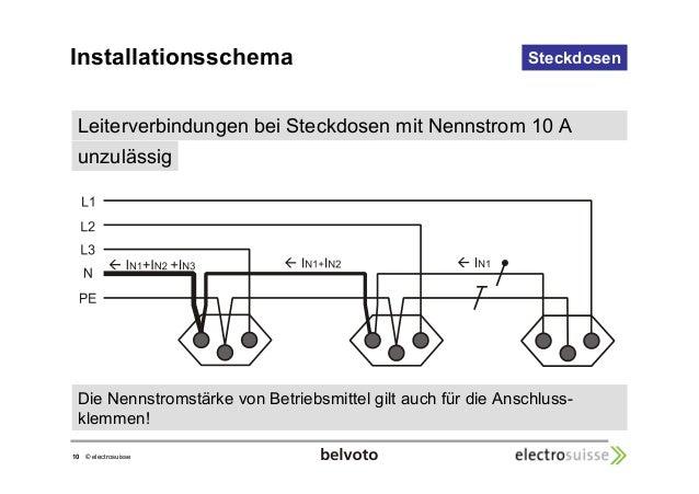 Installationsschema  unzulässig  10 © electrosuisse  Steckdosen  Leiterverbindungen bei Steckdosen mit Nennstrom 10 A  Die...