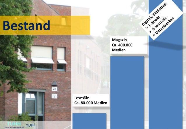 Lesesäle  Ca. 80.000 Medien  Martin Bilz  Magazin  Ca. 400.000  Medien  Bestand  TUHH Technische Universität Hamburg-Harbu...