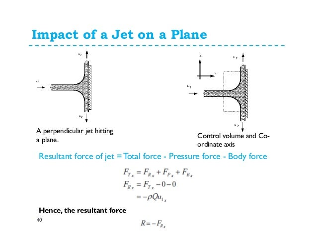 impact of a jet This video includes impact of jet on stationary inclined flat plate in impact of jet chapter in fluid power engineering i have explained example solution of.