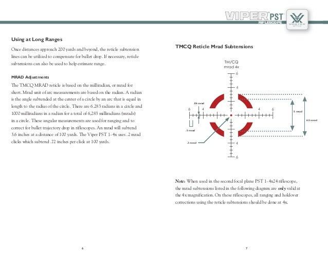 VORTEX VIPER PST 1-4x24 TMCQ MRAD Reticle Subtensions
