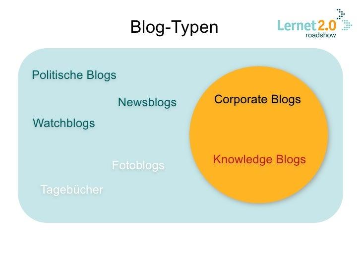 Blog-Typen  Politische Blogs                     Newsblogs   Corporate Blogs  Watchblogs                                  ...