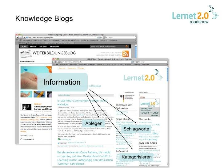 Knowledge Blogs            Information                          Ablege                      n        Schlagworte          ...