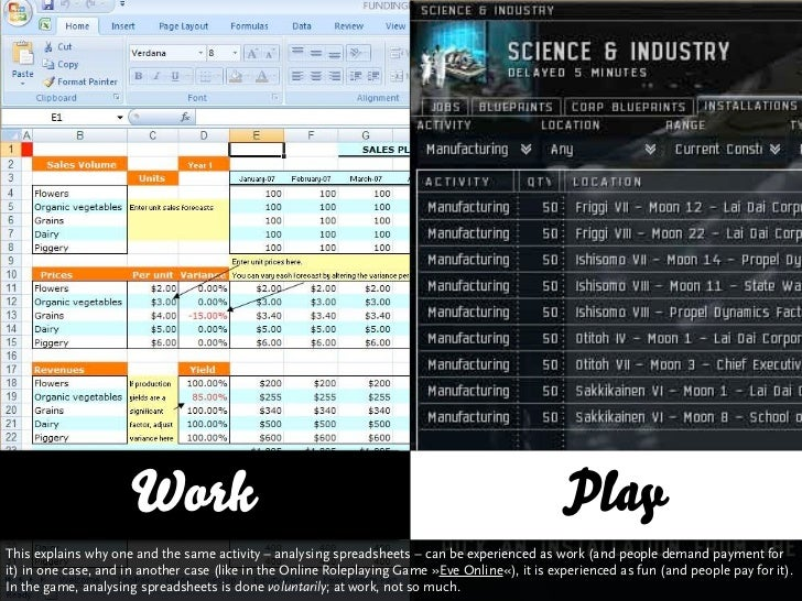 Work                                                                       PlayThis explains why one and the same activity...