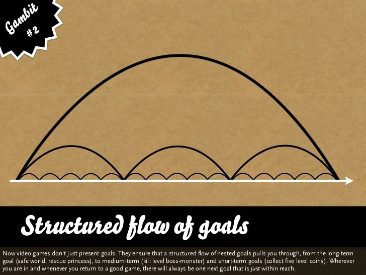 bit   am 2  G #      Structured flow of goalsNow video games don't just present goals. They ensure that a structured flow ...