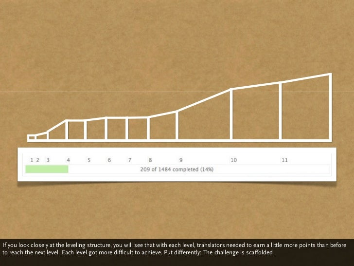 If you look closely at the leveling structure, you will see that with each level, translators needed to earn a little more...