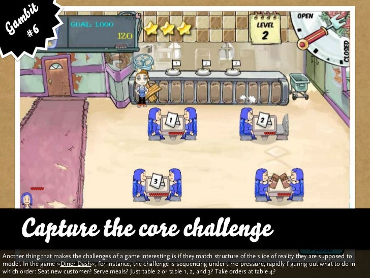 bit   am 6  G #      Capture the core challengeAnother thing that makes the challenges games create interesting is if they...