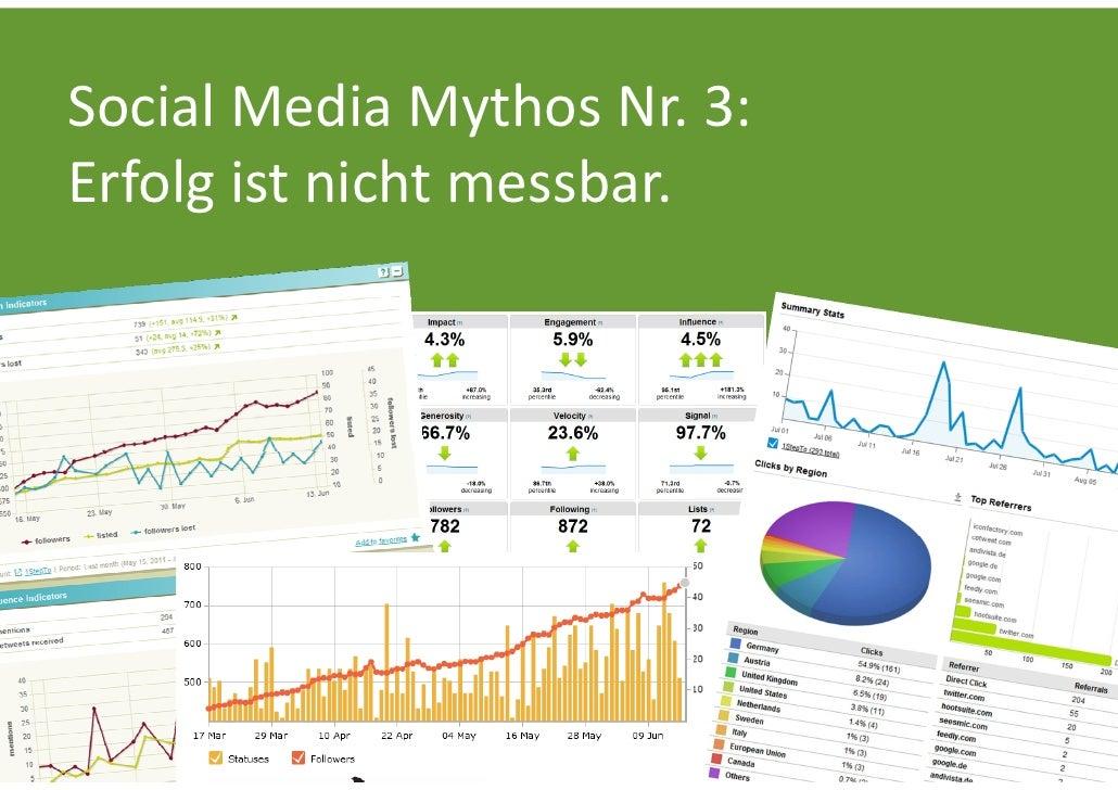 Impulsvortrag 06.09.2011: Social Media in Unternehmen